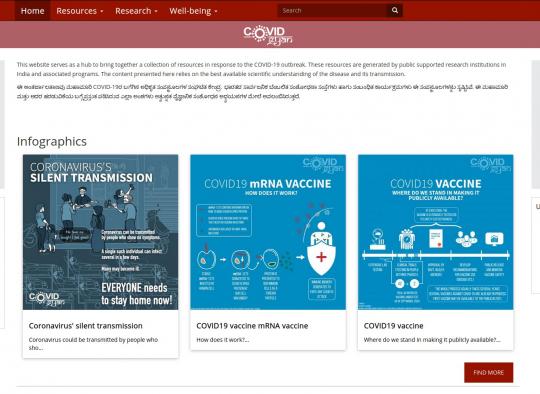 covid-gyanwebsite.